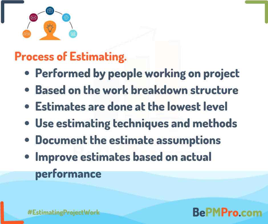 Project Estimation | Easy Explanation in 3 Minutes –