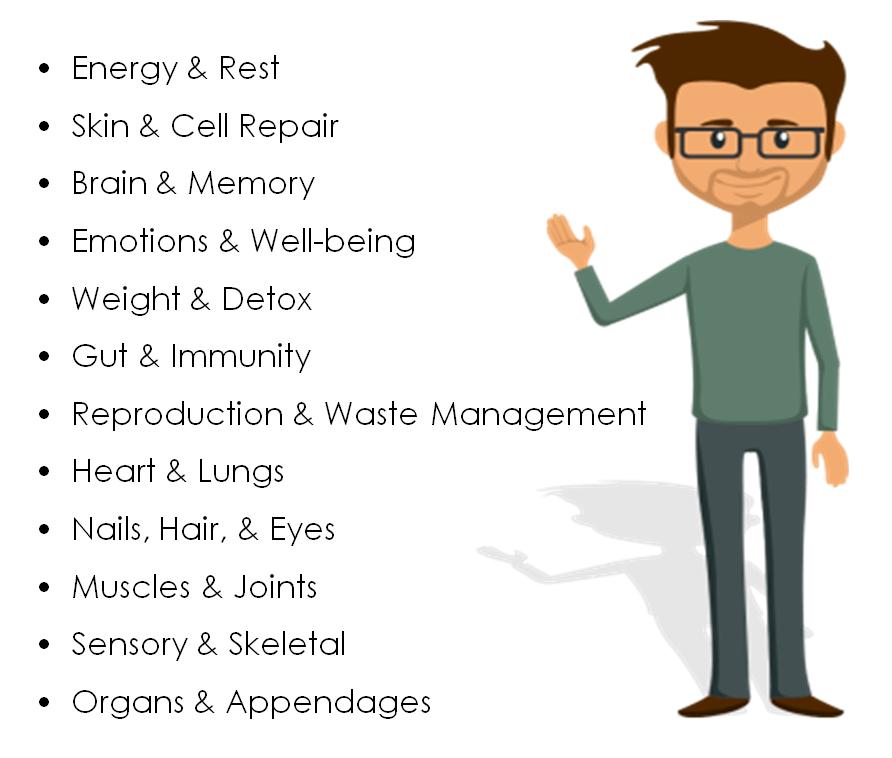 Collagen and sleep - benefits for your body | CORREXIKO