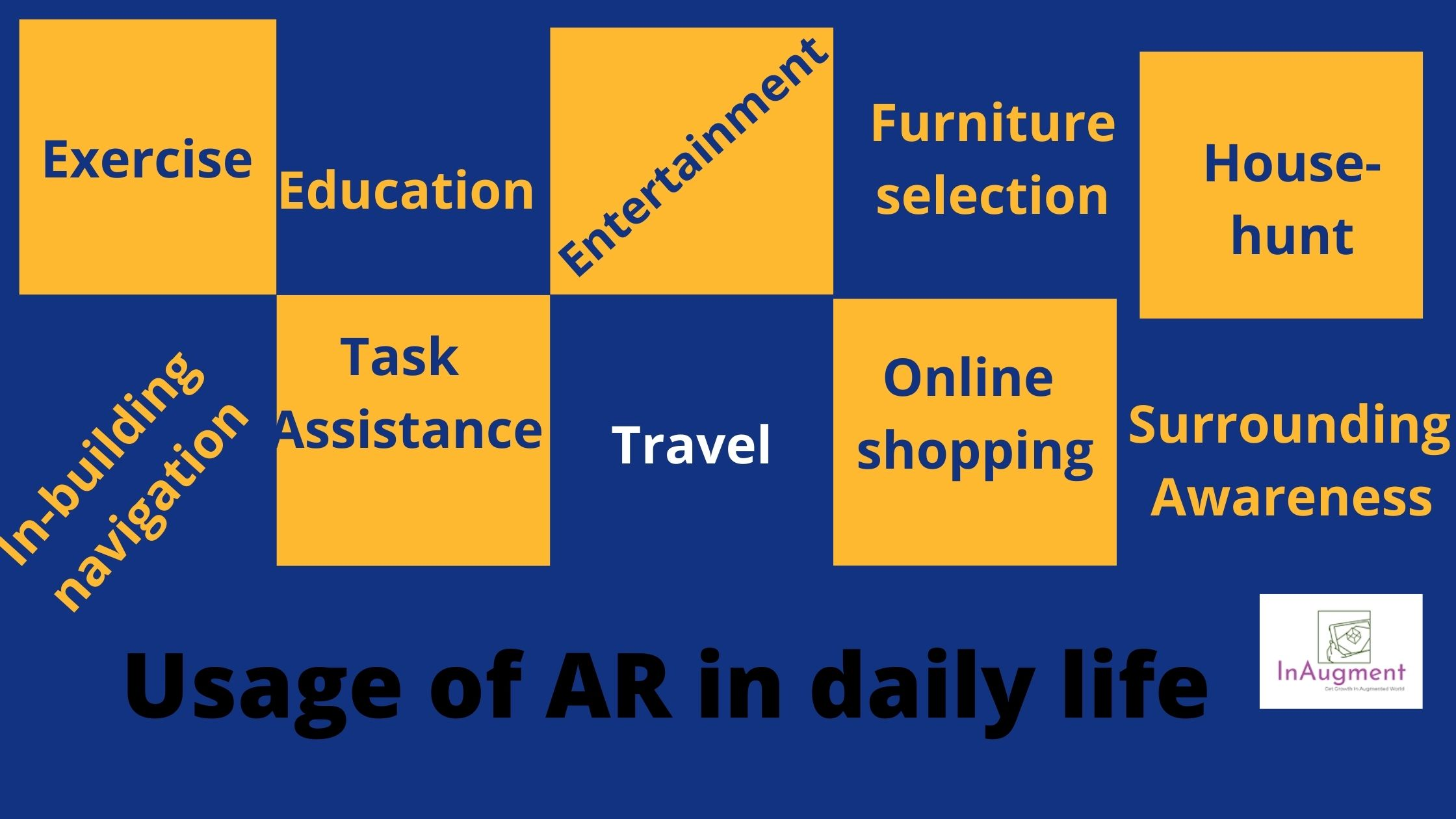Augmented Reality in daily life
