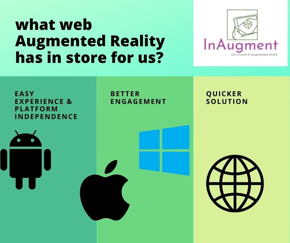 web Augmented Reality
