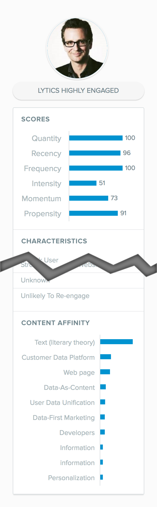 Topic affinities as seen on a user profile