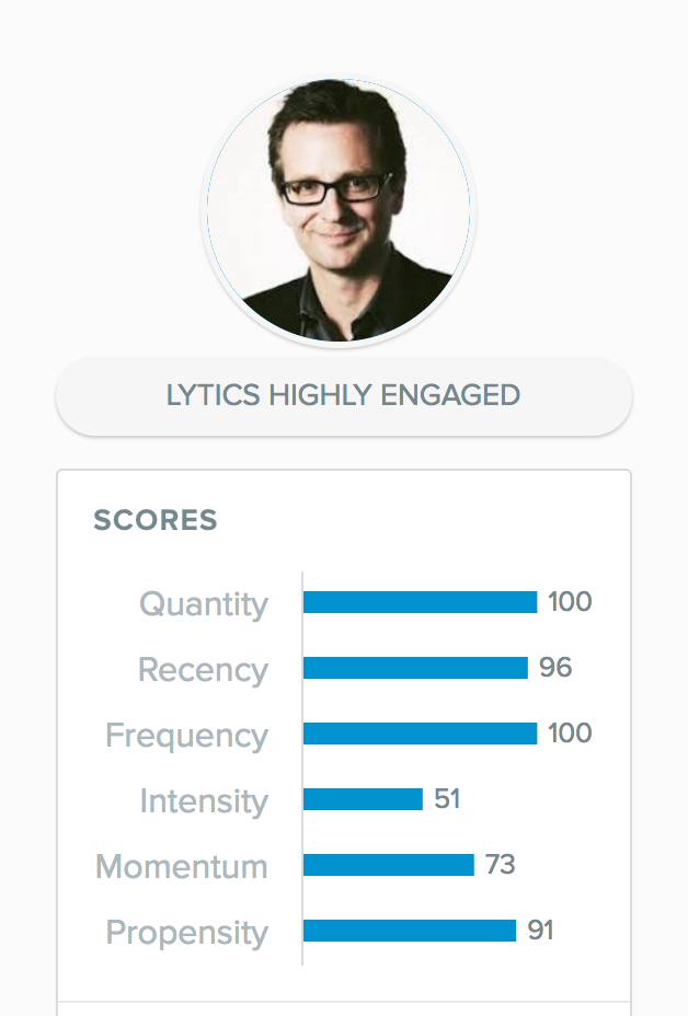 The scores section of a user profile