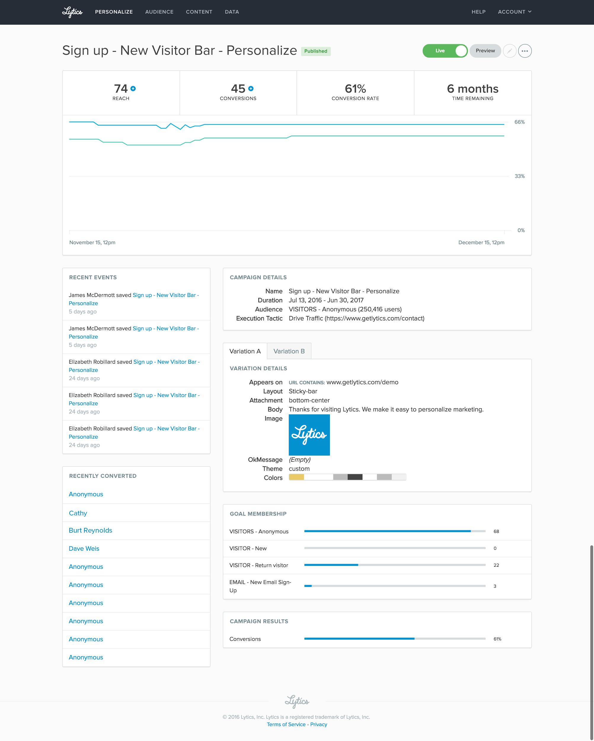 Personalization campaign report