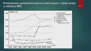 makroekonomicheskie-predposylki-razvitiia-biznesa-v-sfere-zelyonoi-ekonomiki