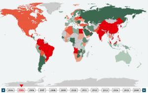 Обслуживание долга, 2005 г.
