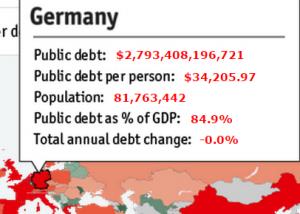 Обслуживание долга Германия
