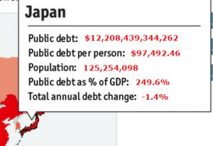 Обслуживание долга Япония