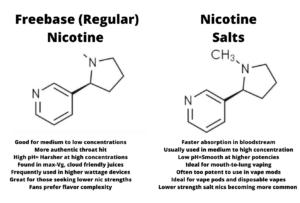 salt nic versus freebase