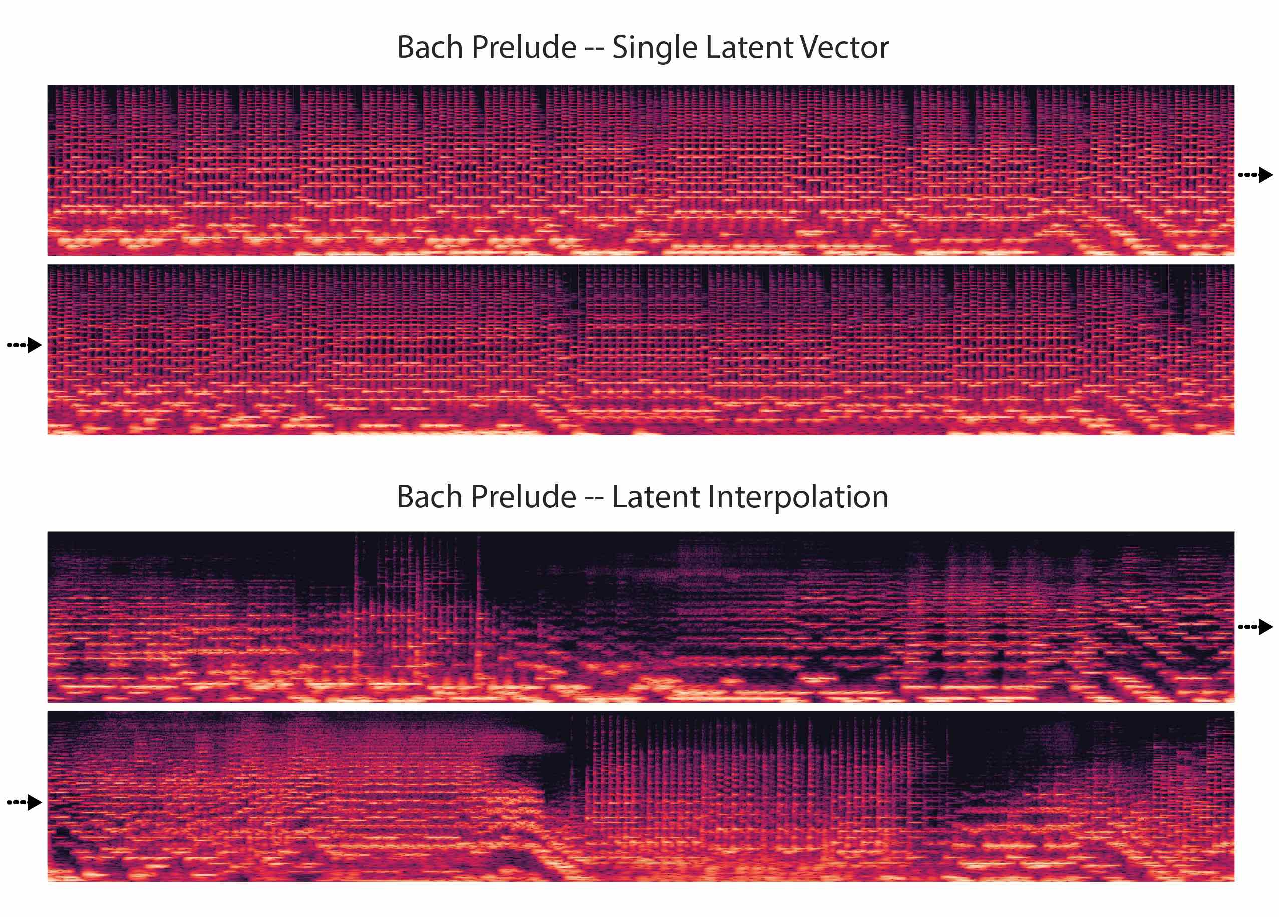 GANSynth: Adversarial Neural Audio Synthesis: Online Supplement