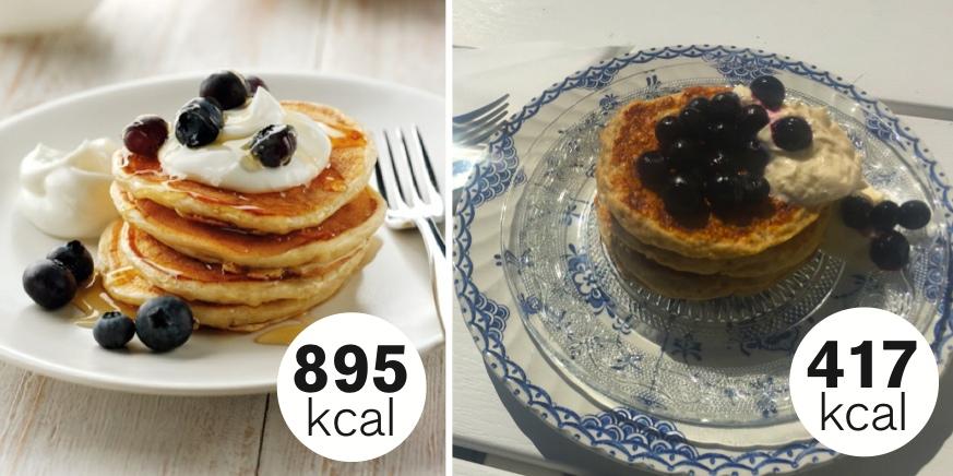 Pannkaka Kalorier
