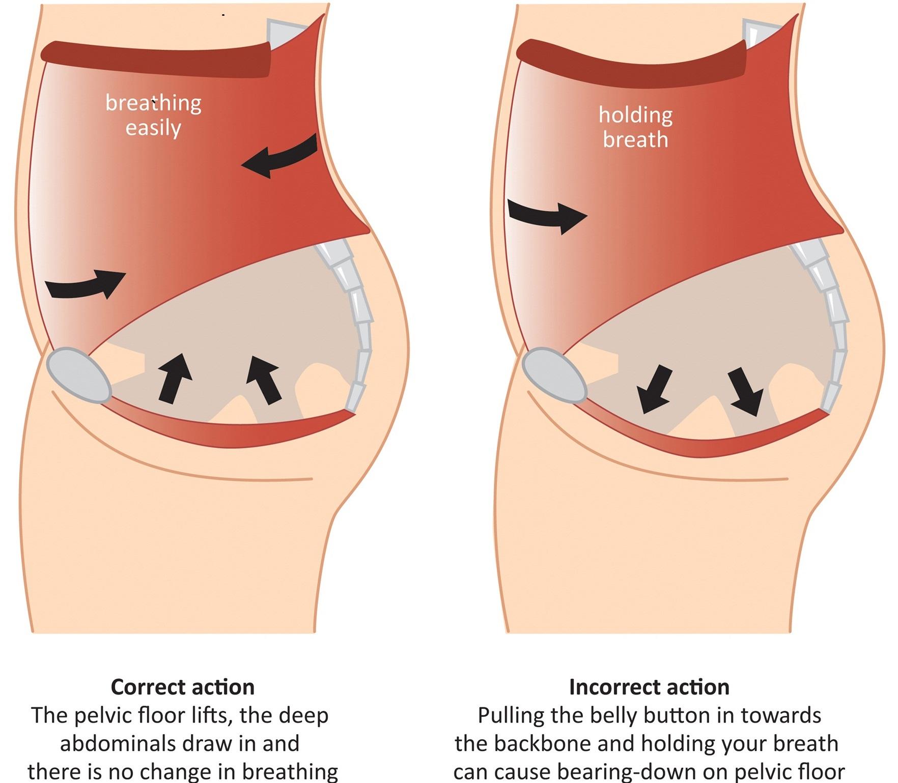 spänner i magen gravid