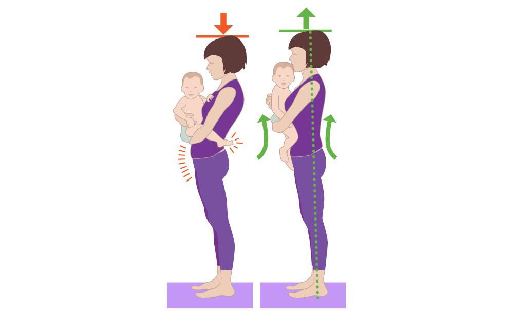 tryck mot ändtarmen gravid