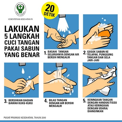 Image result for cuci tangan