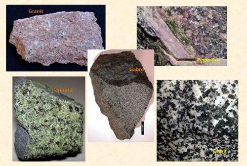 8 Manfaat Batuan Beku Dalam Serta Kegunaannya dalam Bidang Konstruksi