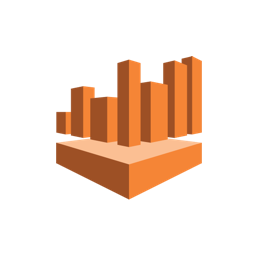 AWS - Athena (Beta)