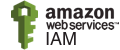AWS - IAM (user lifecycle management)