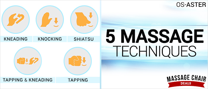 Osaki OS-Aster Massage Chair Manual Programs