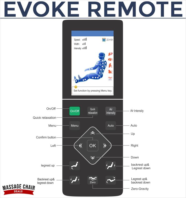 Infinity Evoke Remote Control