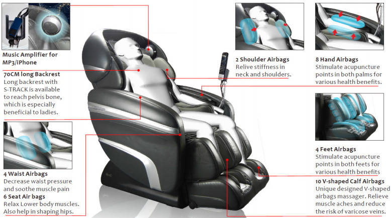 Osaki 3D Massage Chair Overview
