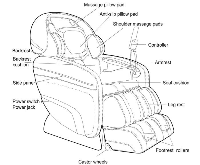 Osaki 3D Pro Dreamer Massage Chair Components