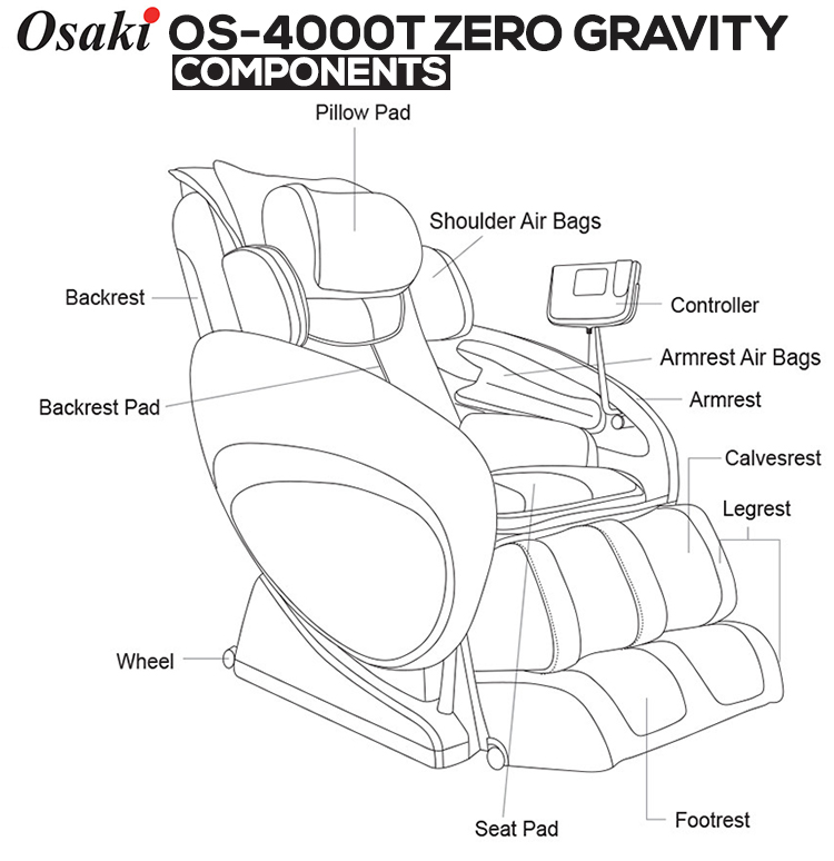 Osaki OS-4000T Massage Chair Components