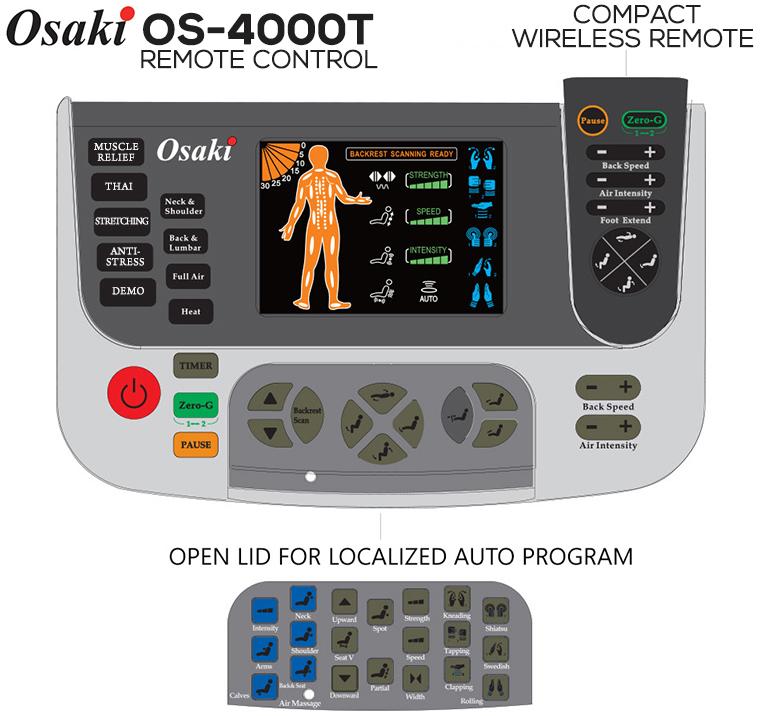 Osaki OS-4000T Remote Control