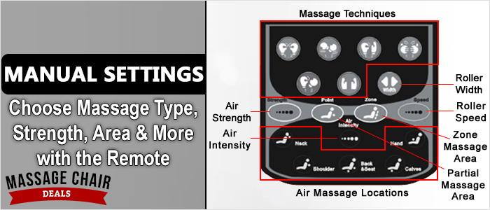 Osaki OS-7200CR Massage Chair Manual Settings