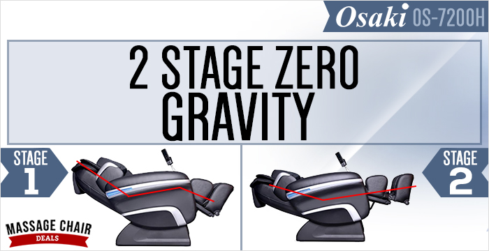 Osaki OS-7200H Massage Chair Zero Gravity