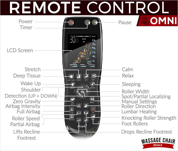Osaki Pro Omni Remote Control