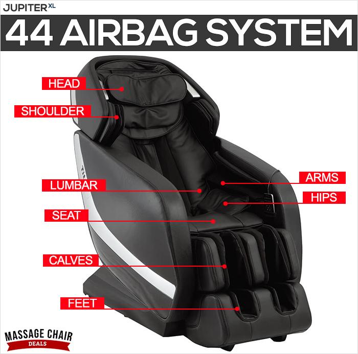 Titan 3D Pro Jupiter Airbag System
