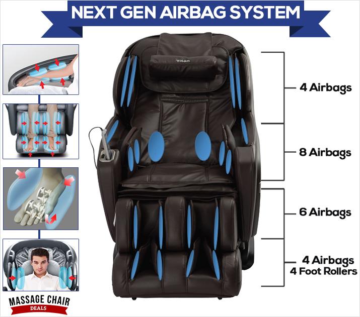 Titan OS-Pro Summit Massage Airbag System
