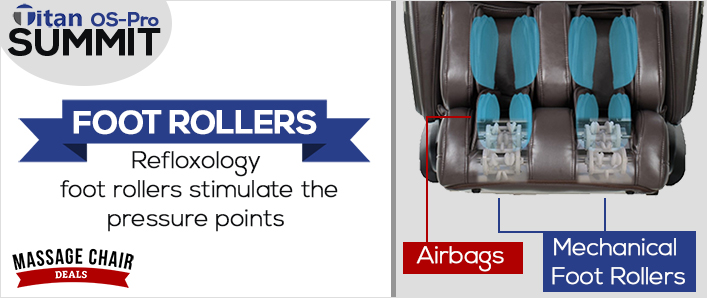 Titan OS-Pro Summit Massage Chair Foot Rollers