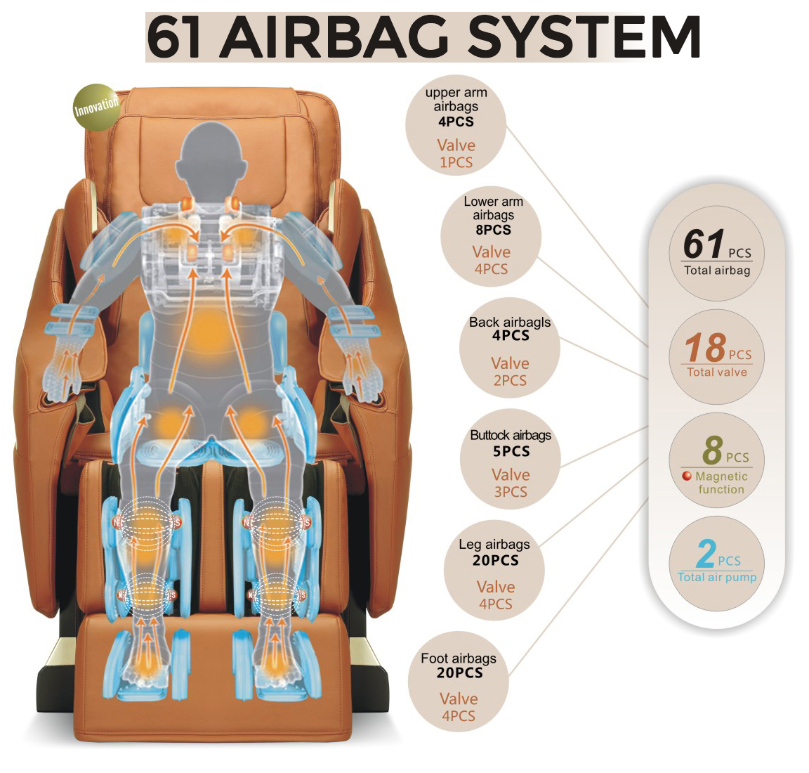 Titan Pro Executive 61 Airbag Massage Chair Sytem