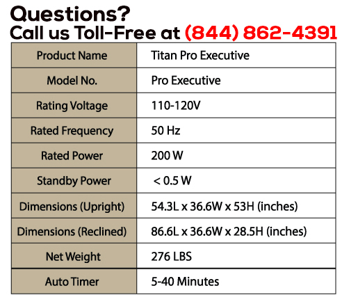 Titan Pro Executive Massage Chair Stats