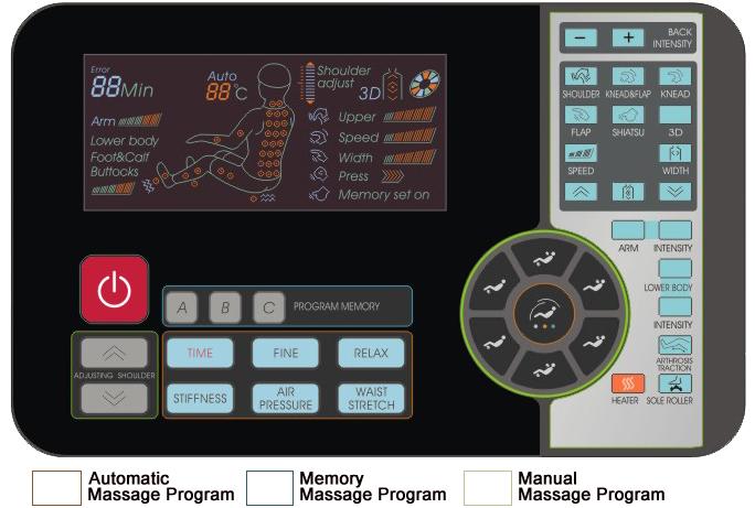 Titan Pro Executive Remote Control