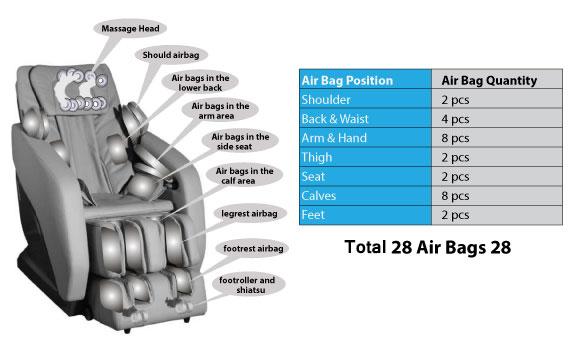 Titan TP-Pro 8300 Airbags