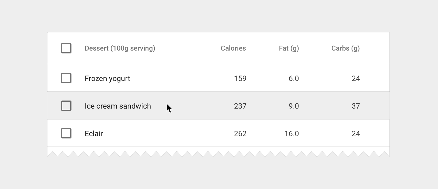 Material Design mockup showing a data table. One of the rows is highlighted and has a mouse cursor over it.