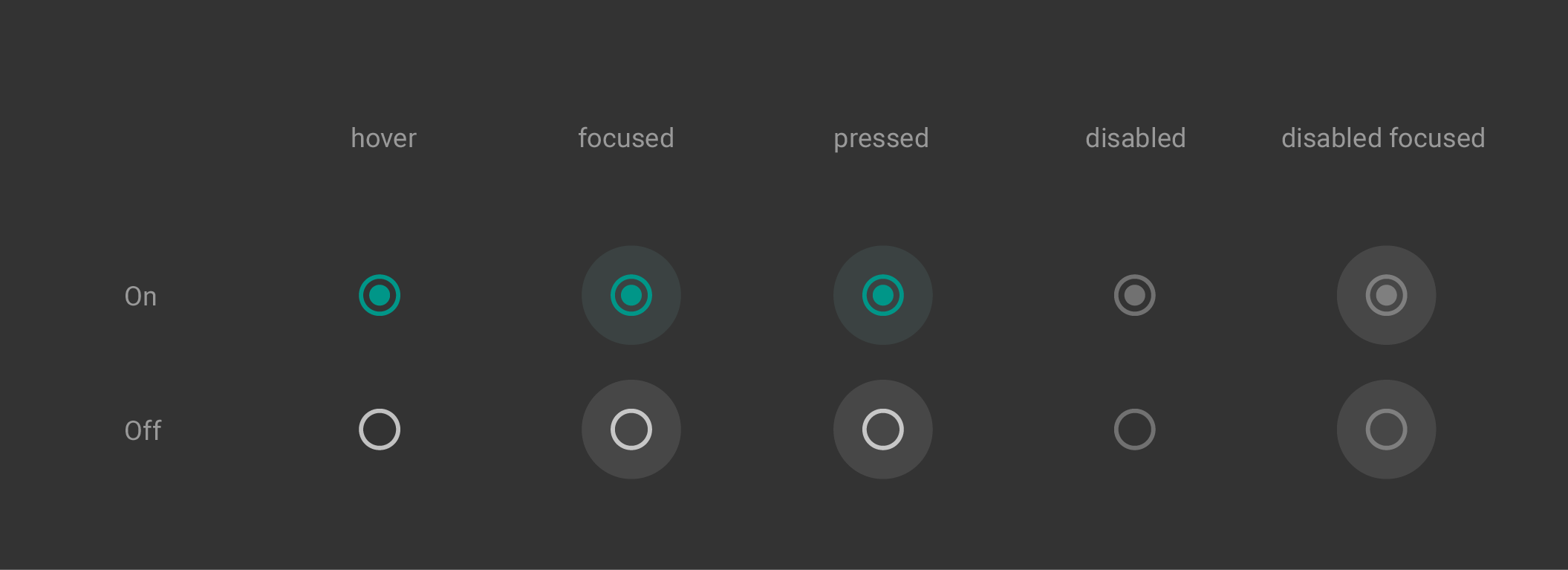 Selection controls components material design guidelines for Material design space