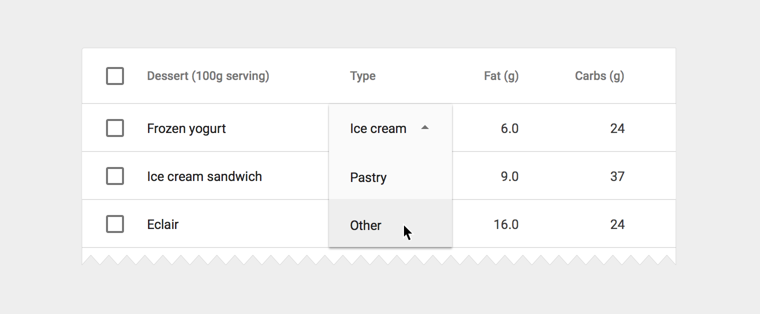 Data tables components material design an expanded inline menu falaconquin