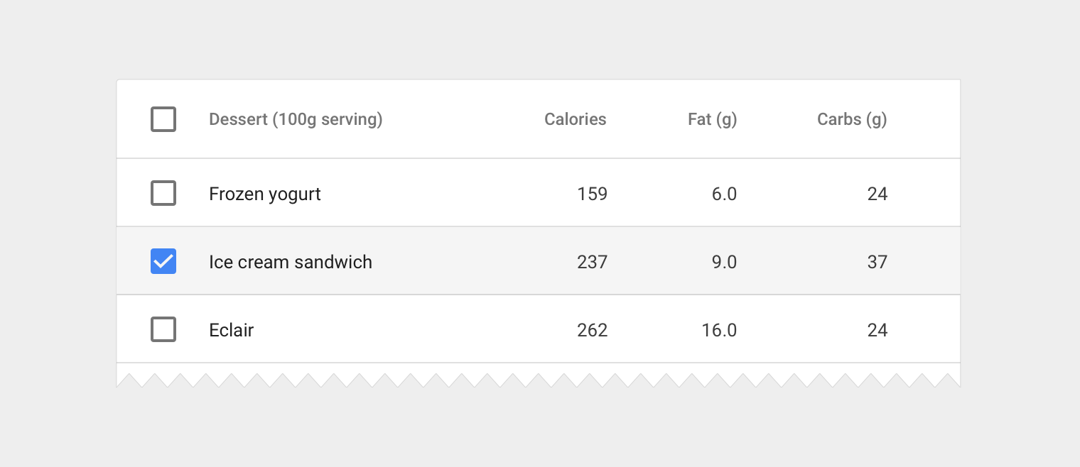 Data tables components material design for Table using html