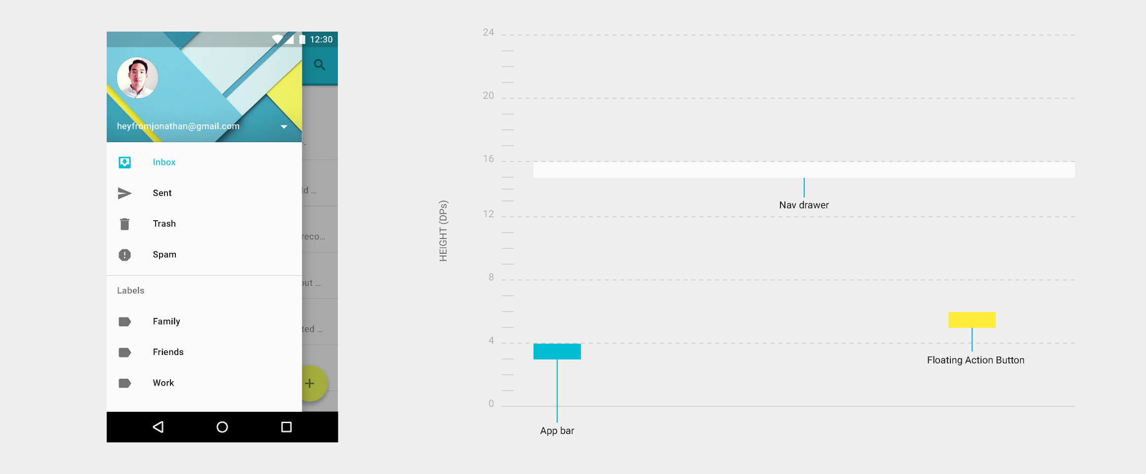 Elevation Shadows Material Design - Elevation measurement app