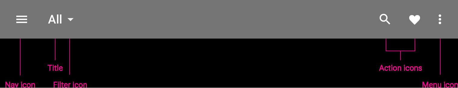Toolbar trong Android