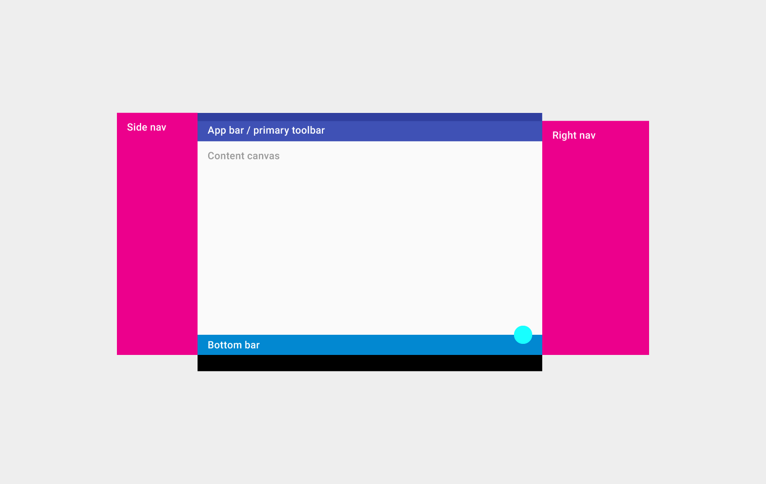 Structure layout material design for Table th structure
