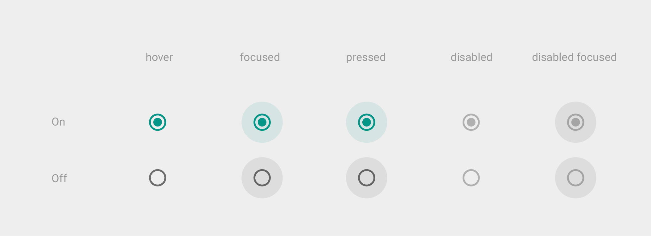 Selection Controls on switches