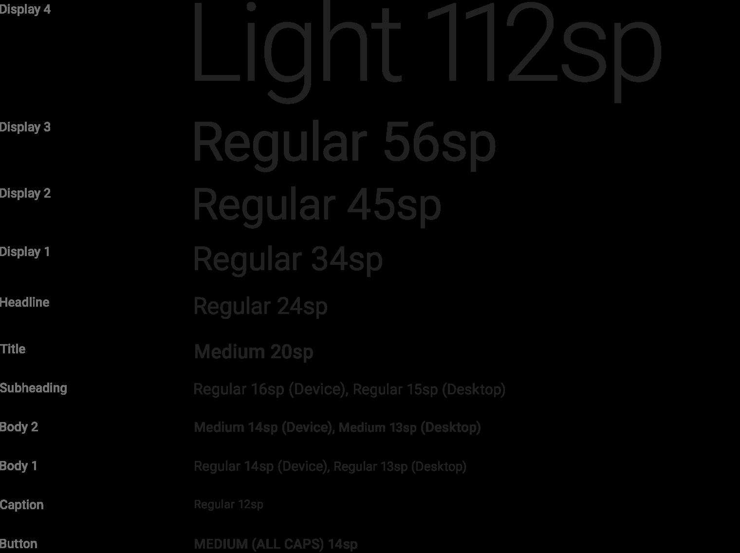 Hervorragend Typography - Style - Material Design DD33