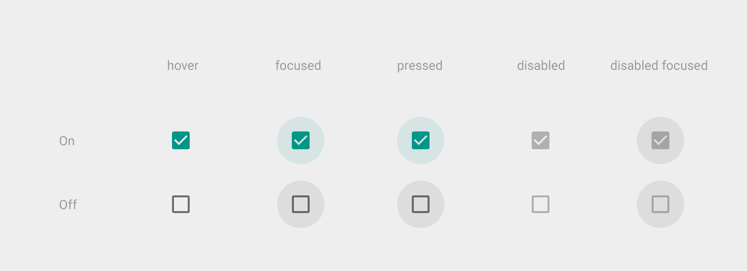 Selection Controls Components Material Design