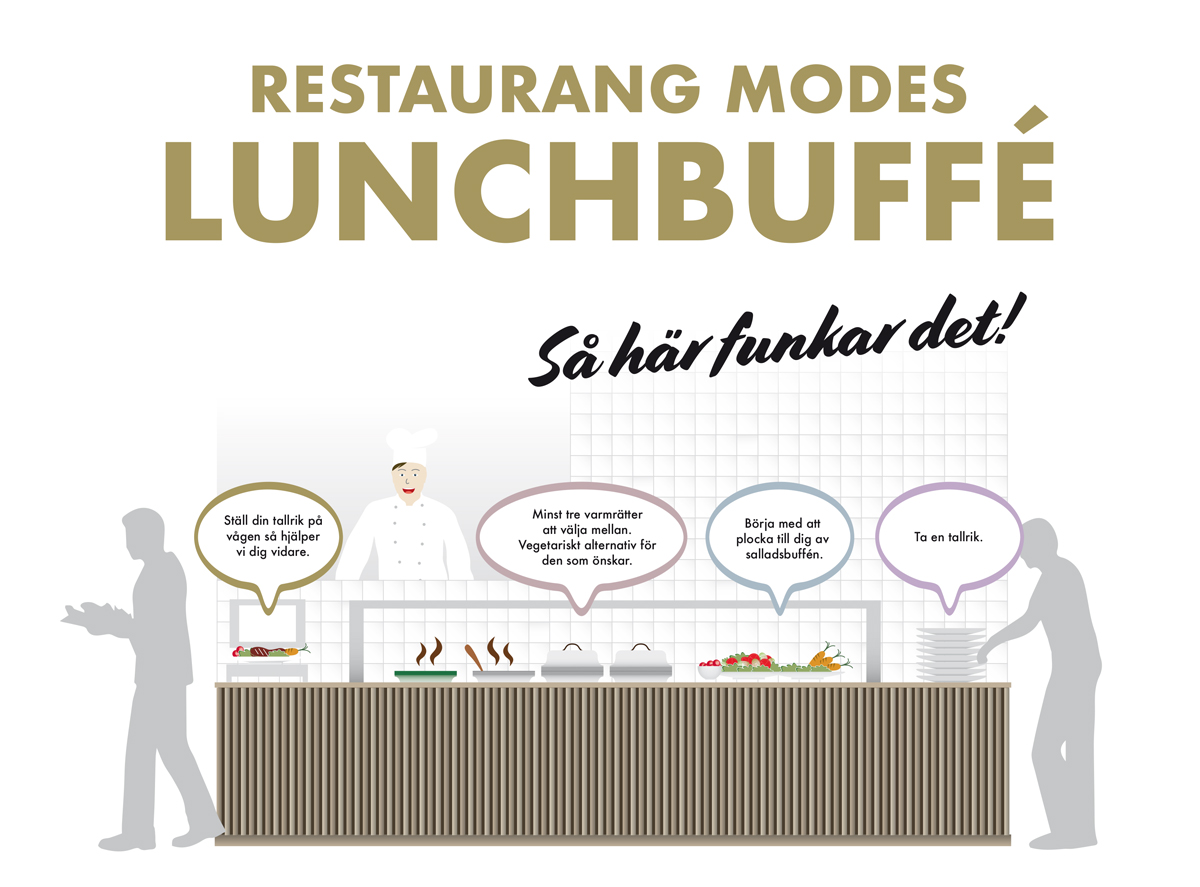 Modes Lunchbuffé