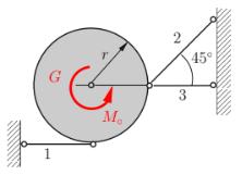 Homogene Kreisscheibe, gehalten durch drei Stäbe die an Wänden aufgehangen sind.