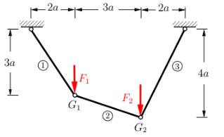 Ein System aus drei gelenkig verbundenen Stäben und 2 angreifenden äußeren Kräften
