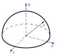 Koordianten des Volumenschwerpunktes.